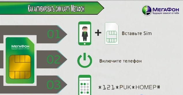 как активировать сим-карту Мегафон